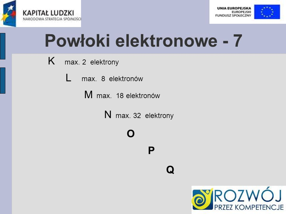 Powłoki elektronowe - 7 K max. 2 elektrony L max. 8 elektronów M max. 18 elektronów N max. 32 elektrony O P Q