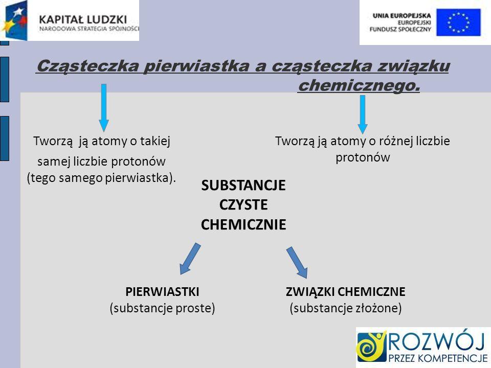 Cząsteczka pierwiastka a cząsteczka związku chemicznego. SUBSTANCJE CZYSTE CHEMICZNIE PIERWIASTKI (substancje proste) ZWIĄZKI CHEMICZNE (substancje zł