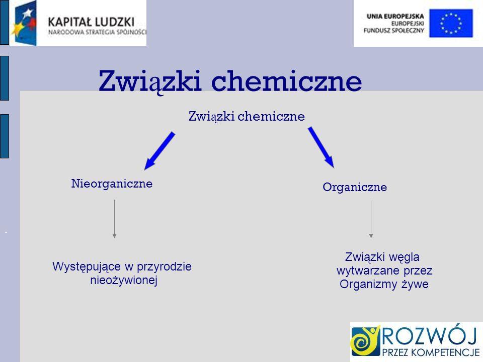 Zwi ą zki chemiczne Nieorganiczne Zwi ą zki chemiczne Organiczne. Występujące w przyrodzie nieożywionej Związki węgla wytwarzane przez Organizmy żywe