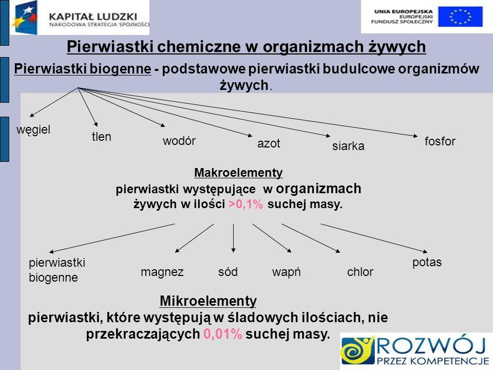 Pierwiastki chemiczne w organizmach żywych Pierwiastki biogenne - podstawowe pierwiastki budulcowe organizmów żywych. węgiel wodór tlen azot siarka fo