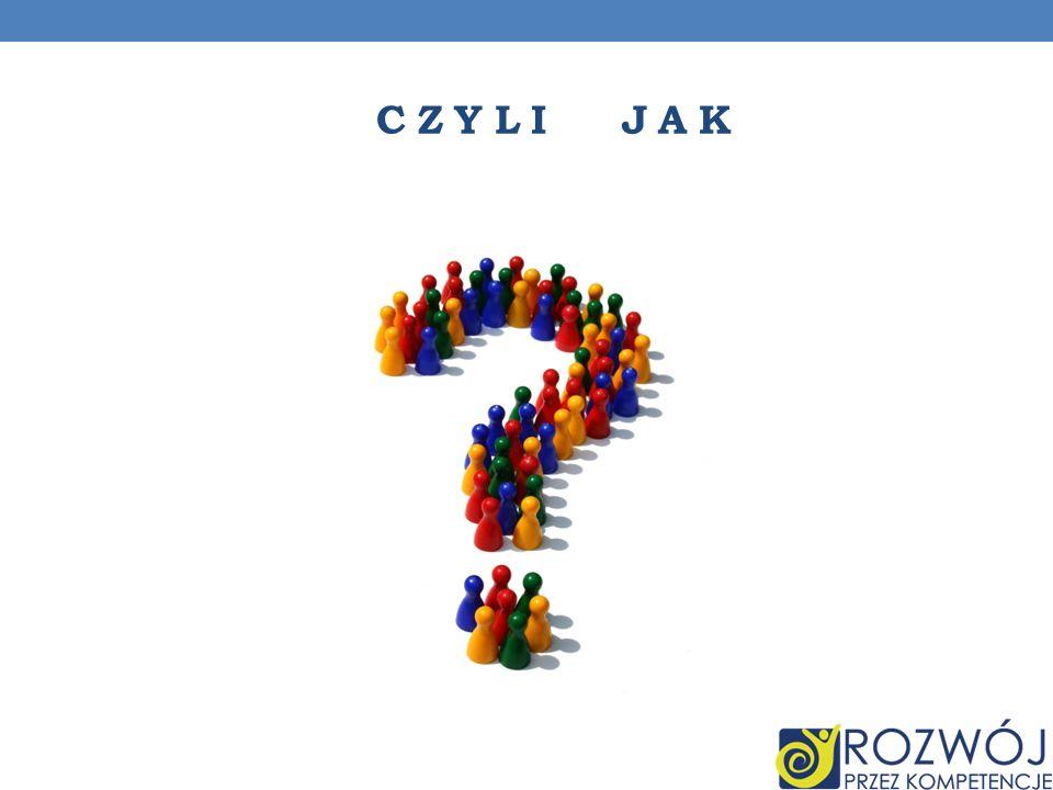 C Z Y L I J A K