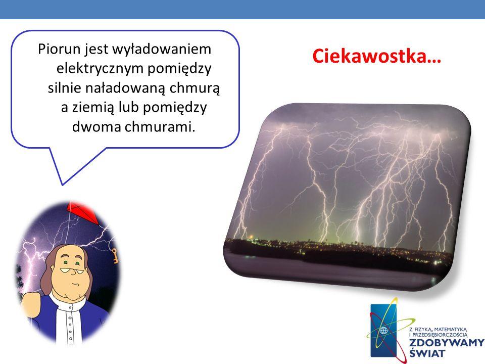 Ciekawostka… Piorun jest wyładowaniem elektrycznym pomiędzy silnie naładowaną chmurą a ziemią lub pomiędzy dwoma chmurami.