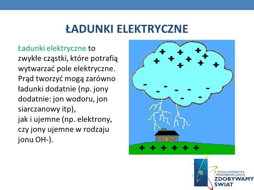ŁADUNKI ELEKTRYCZNE Ładunki elektryczne to zwykłe cząstki, które potrafią wytwarzać pole elektryczne.