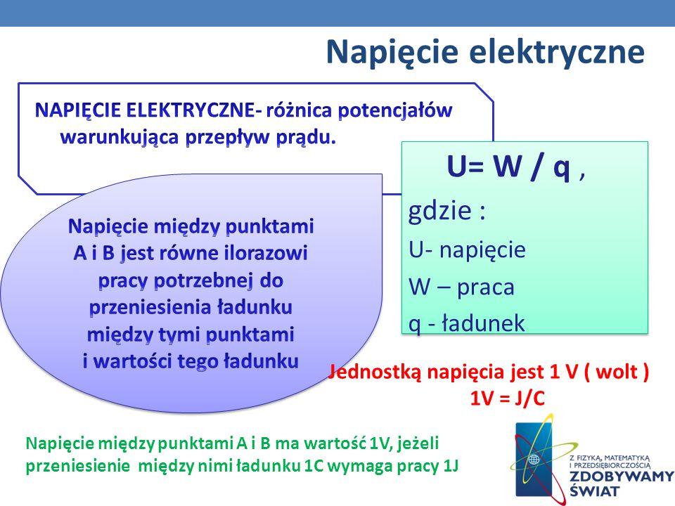 Napięcie elektryczne U= W / q, gdzie : U- napięcie W – praca q - ładunek U= W / q, gdzie : U- napięcie W – praca q - ładunek Jednostką napięcia jest 1 V ( wolt ) 1V = J/C Napięcie między punktami A i B ma wartość 1V, jeżeli przeniesienie między nimi ładunku 1C wymaga pracy 1J