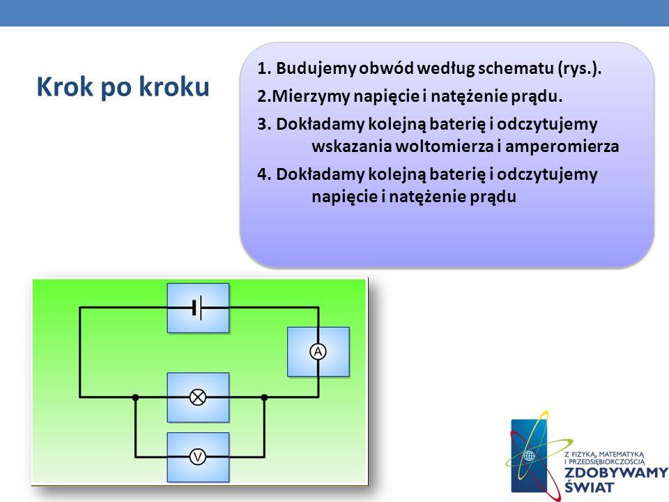 Krok po kroku 1.Budujemy obwód według schematu (rys.).