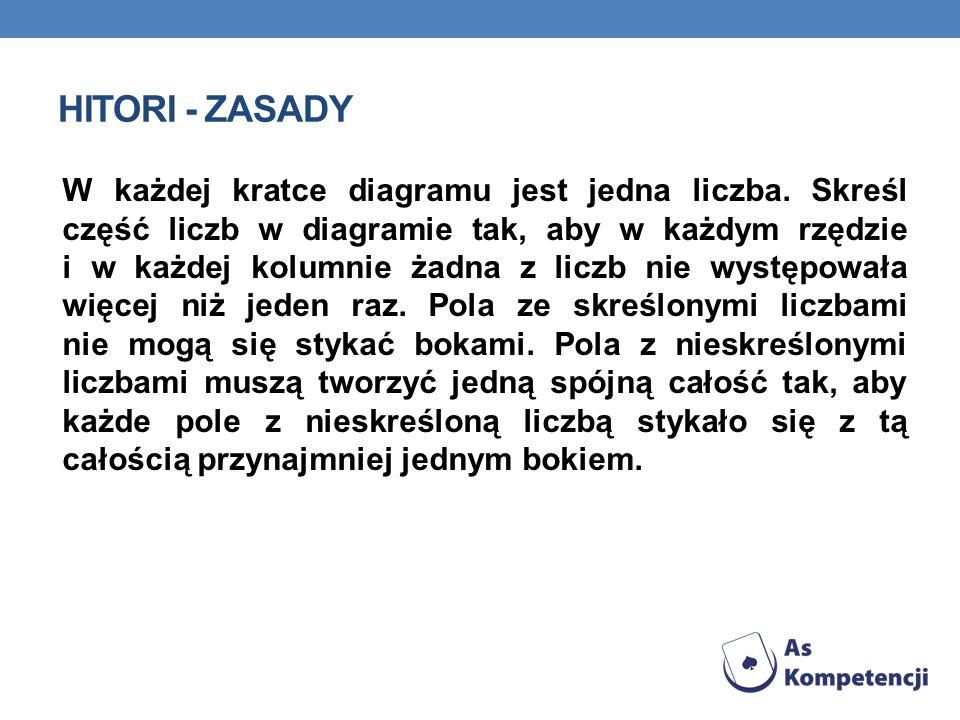 STRONY INTERNETOWE: http://sfinks.org.pl/zadania.php http://www.janko.at/Raetsel/index.htm http://logicmastersindia.com/forum/forums/thread- view.asp?tid=60&start=1 http://www.wpcstylepuzzles.com/ http://mensa.org.pl/ http://grymat.im.pwr.wroc.pl/
