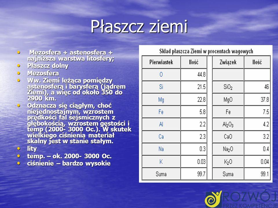 Płaszcz ziemi Mezosfera + astenosfera + najniższa warstwa litosfery; Mezosfera + astenosfera + najniższa warstwa litosfery; Płaszcz dolny Płaszcz dolny Mezosfera Mezosfera Ww.