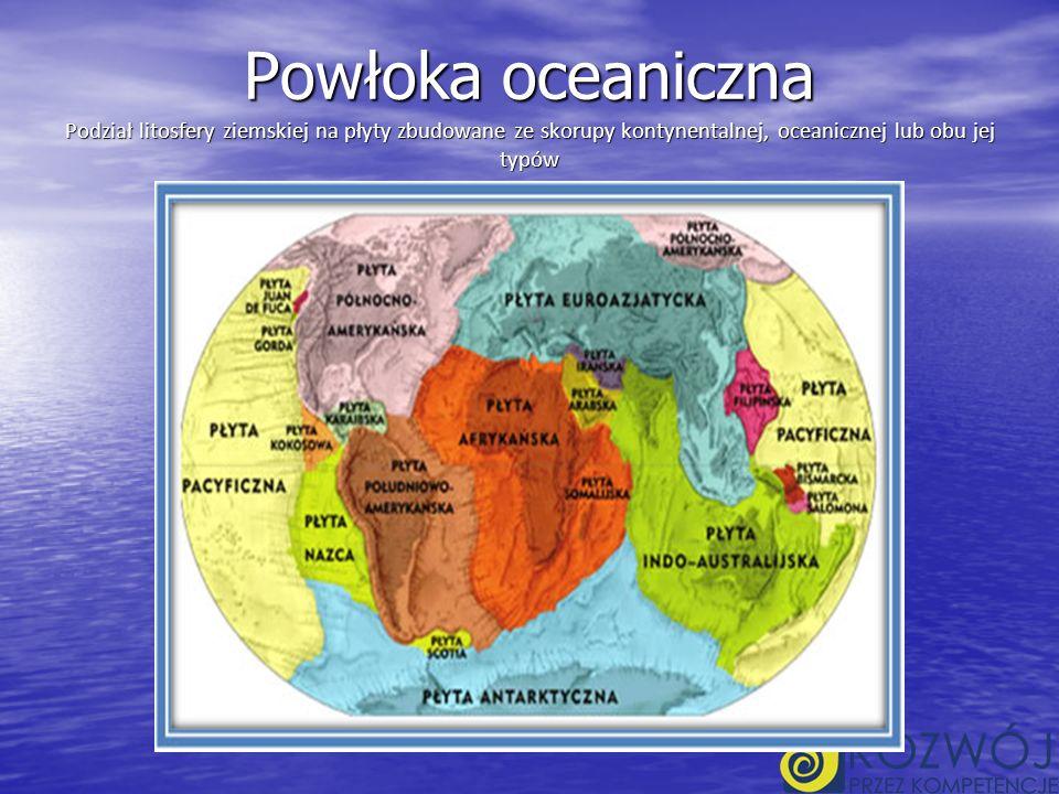 Powłoka oceaniczna Podział litosfery ziemskiej na płyty zbudowane ze skorupy kontynentalnej, oceanicznej lub obu jej typów Powłoka oceaniczna Podział litosfery ziemskiej na płyty zbudowane ze skorupy kontynentalnej, oceanicznej lub obu jej typów