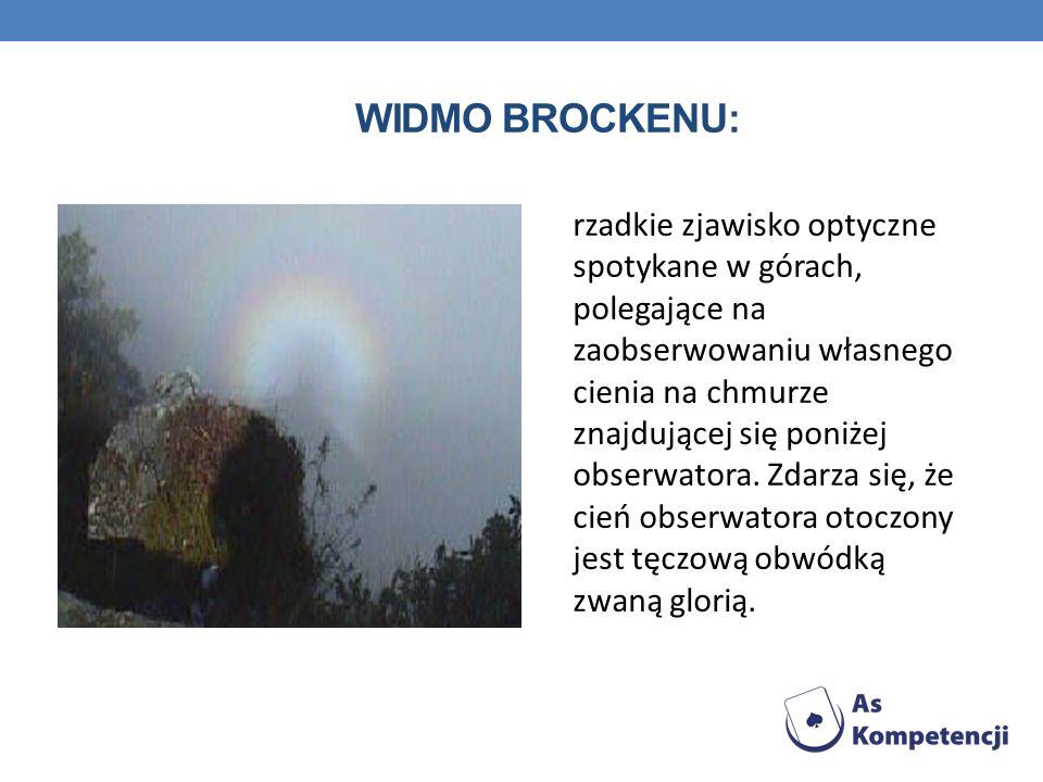 WIDMO BROCKENU: rzadkie zjawisko optyczne spotykane w górach, polegające na zaobserwowaniu własnego cienia na chmurze znajdującej się poniżej obserwat