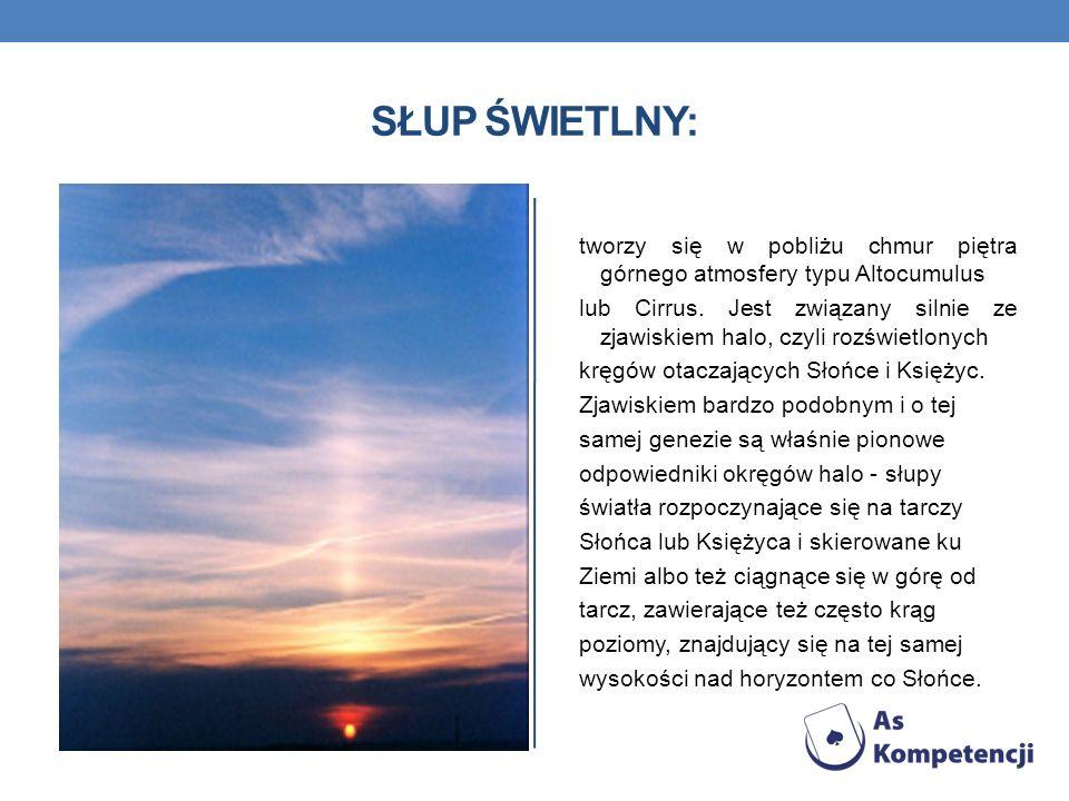 SŁUP ŚWIETLNY: tworzy się w pobliżu chmur piętra górnego atmosfery typu Altocumulus lub Cirrus. Jest związany silnie ze zjawiskiem halo, czyli rozświe