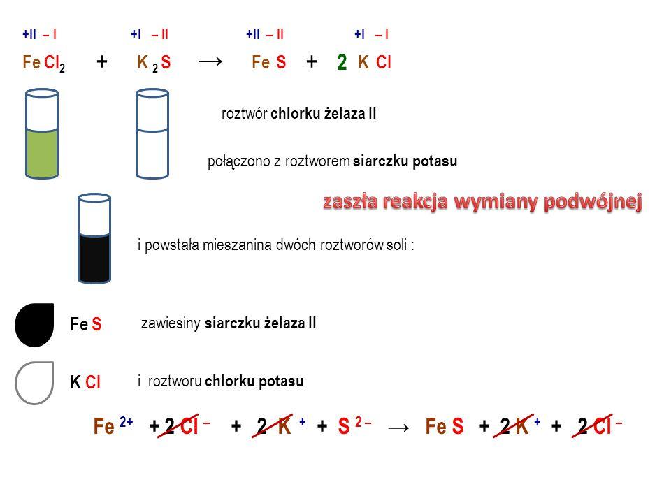Ag Cl Ag NO 3 Na Cl Na NO 3 + +I – I +I – I +I – I +I – I roztwór azotanu V srebra I połączono z roztworem chlorku sodu i powstała mieszanina dwóch ro