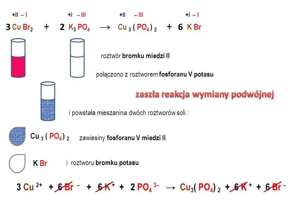Fe S Fe Cl 2 K 2 S K Cl + +II – I +I – II +II – II +I – I roztwór chlorku żelaza II połączono z roztworem siarczku potasu i powstała mieszanina dwóch