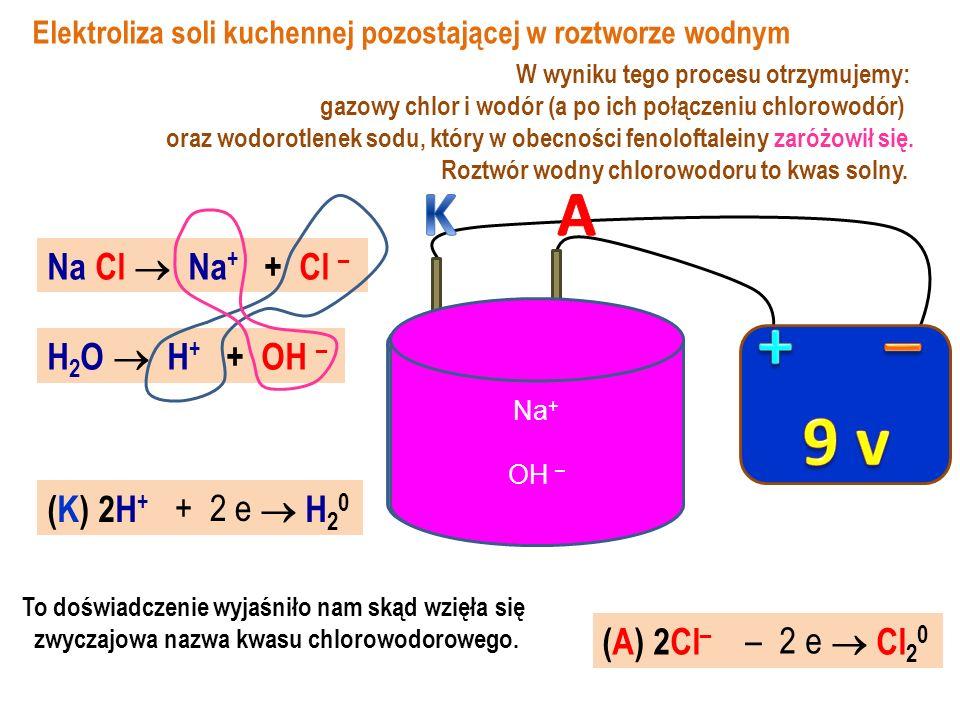 Elektroliza stopionej soli Cu Cl 2 Cu 2+ + 2Cl – (K) Cu 2+ Cu 0 (A) 2Cl – Cl 2 0 + II –I + 2 e – 2 e e e