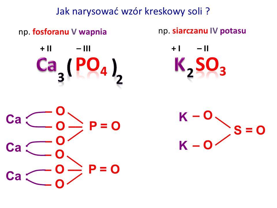 promienie słońca nie docierają do zbiornika tlen nie dociera do zbiornika zwierzęta duszą się rośliny zamierają, bo nie mogą się odżywiać bez słońca n