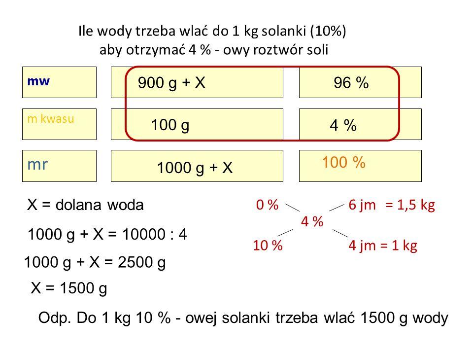 mw 100 % mr ms Oblicz stężenie procentowe roztworu powstałego przez zmieszanie dwóch solanek : 60 g 5 %- owego roztworu z 75 g 20 % - owego roztworu.