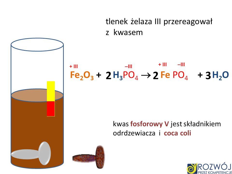 Reakcja zobojętnienia KWAS + WODOROTLENEK SÓL + WODA 1 cząsteczka kwasu siarkowego VI + 2 cząsteczki wodorotlenku potasu 1 cząsteczka siarczanu VI pot