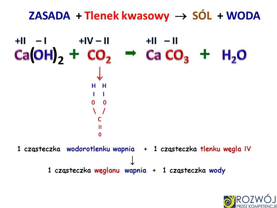 Pod wpływem CO 2 - gazowego produktu prażenia wapienia, woda wapienna mętnieje, bo powstaje węglan wapnia CaCO 3 CO 2 + CaO Ca(OH) 2 + CO 2 CaCO 3 + H
