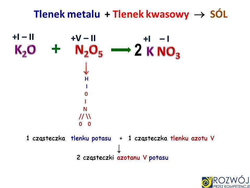 Tlenek metalu + Tlenek kwasowy SÓL H I I 0 \ / S II 0 1 cząsteczka tlenku wapnia + 1 cząsteczka tlenku siarki IV 1 cząsteczka siarczanu IV wapnia