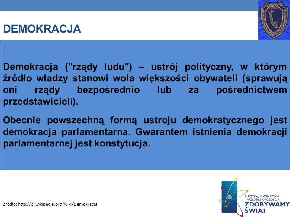 DEMOKRACJA Demokracja (