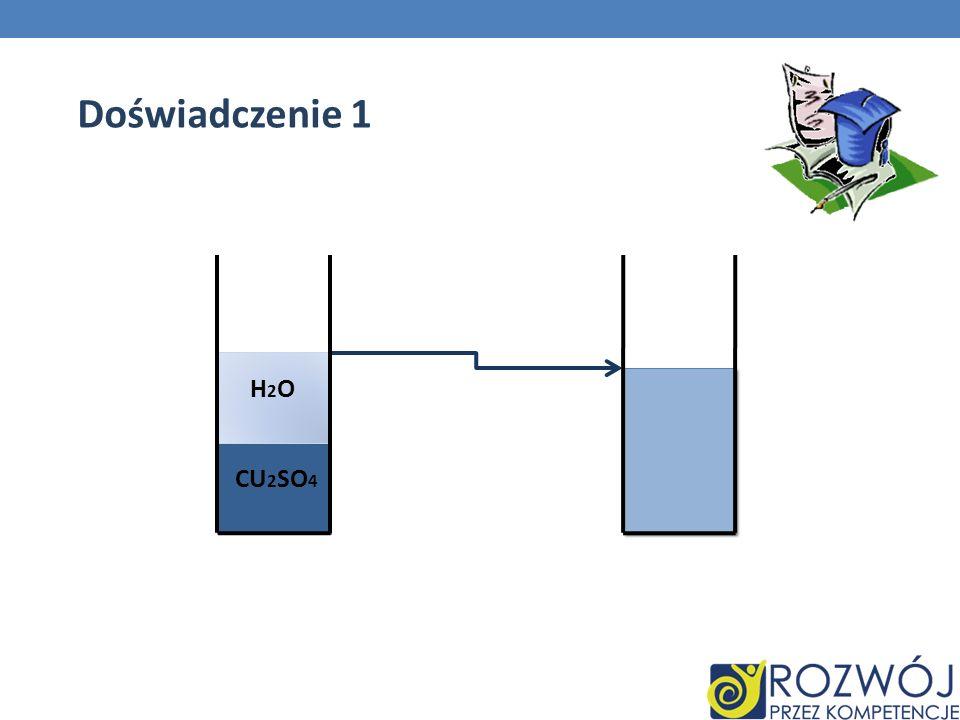 H2OH2O CU 2 SO 4 Doświadczenie 1