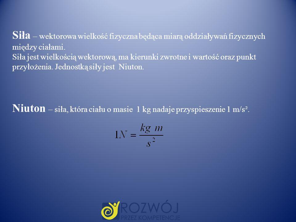 Siła – wektorowa wielkość fizyczna będąca miarą oddziaływań fizycznych między ciałami. Siła jest wielkością wektorową, ma kierunki zwrotne i wartość o