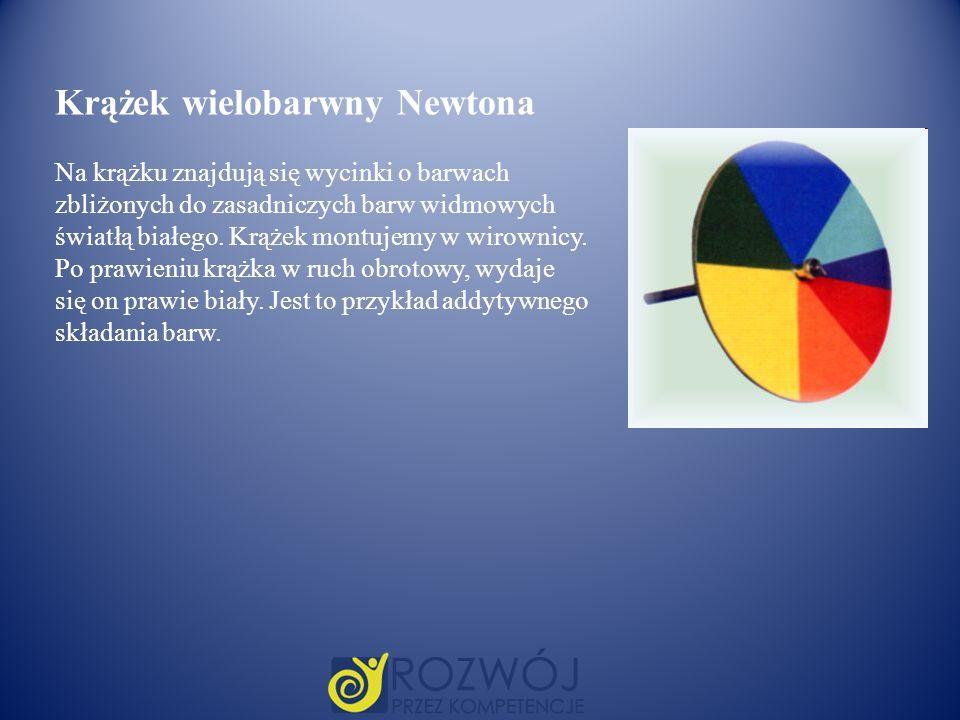 Krążek wielobarwny Newtona Na krążku znajdują się wycinki o barwach zbliżonych do zasadniczych barw widmowych światłą białego. Krążek montujemy w wiro
