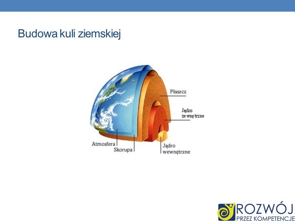 Budowa kuli ziemskiej
