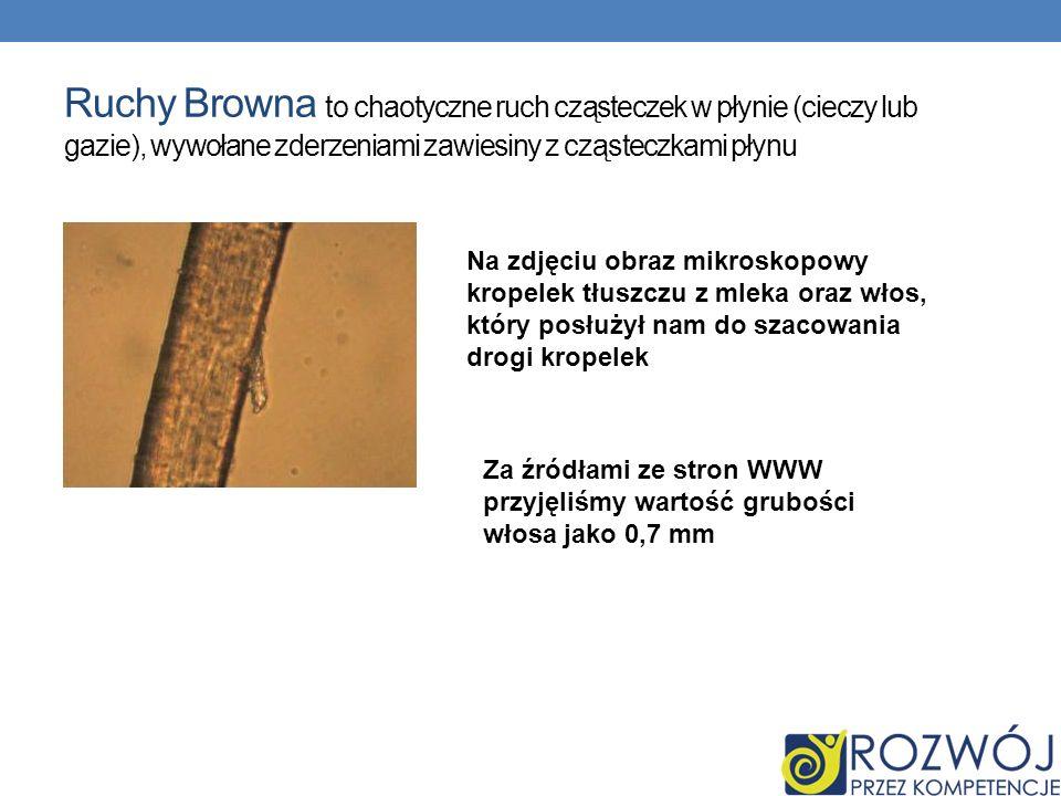 Ruchy Browna to chaotyczne ruch cząsteczek w płynie (cieczy lub gazie), wywołane zderzeniami zawiesiny z cząsteczkami płynu Na zdjęciu obraz mikroskop