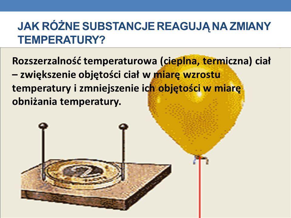 JAK RÓŻNE SUBSTANCJE REAGUJĄ NA ZMIANY TEMPERATURY? Rozszerzalność temperaturowa (cieplna, termiczna) ciał – zwiększenie objętości ciał w miarę wzrost