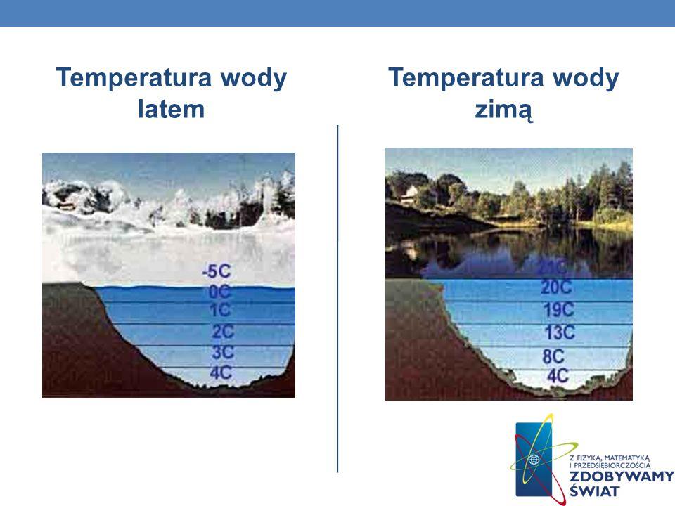 Temperatura wody latem Temperatura wody zimą
