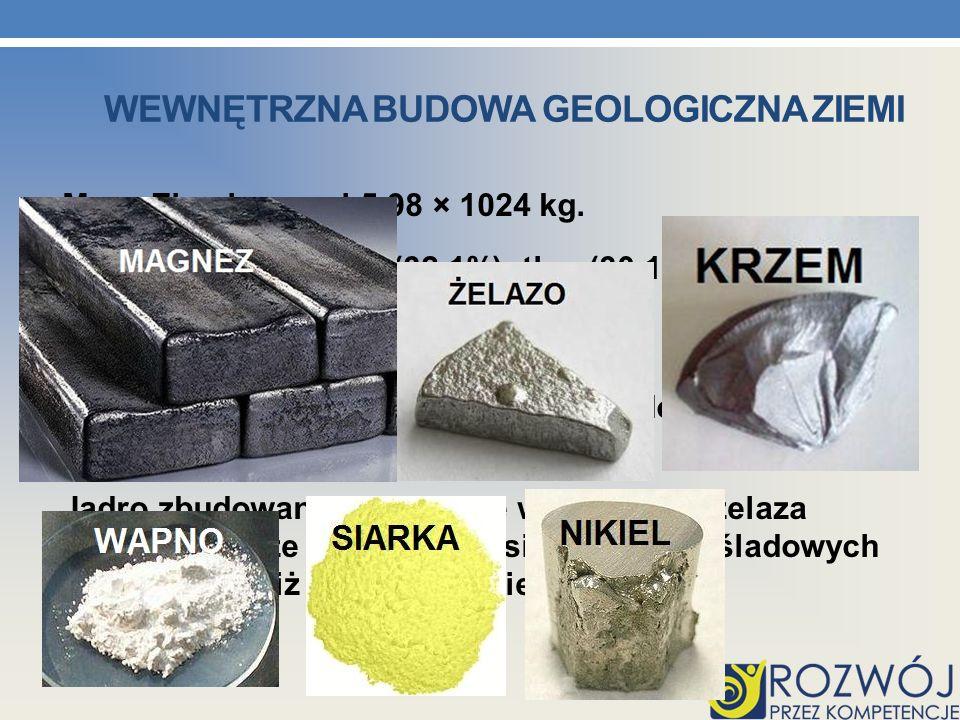 WEWNĘTRZNA BUDOWA GEOLOGICZNA ZIEMI Masa Ziemi wynosi 5,98 × 1024 kg. Skład planety: żelazo (32,1%), tlen (30,1%), krzem (15,1%), magnez (13,9%), siar
