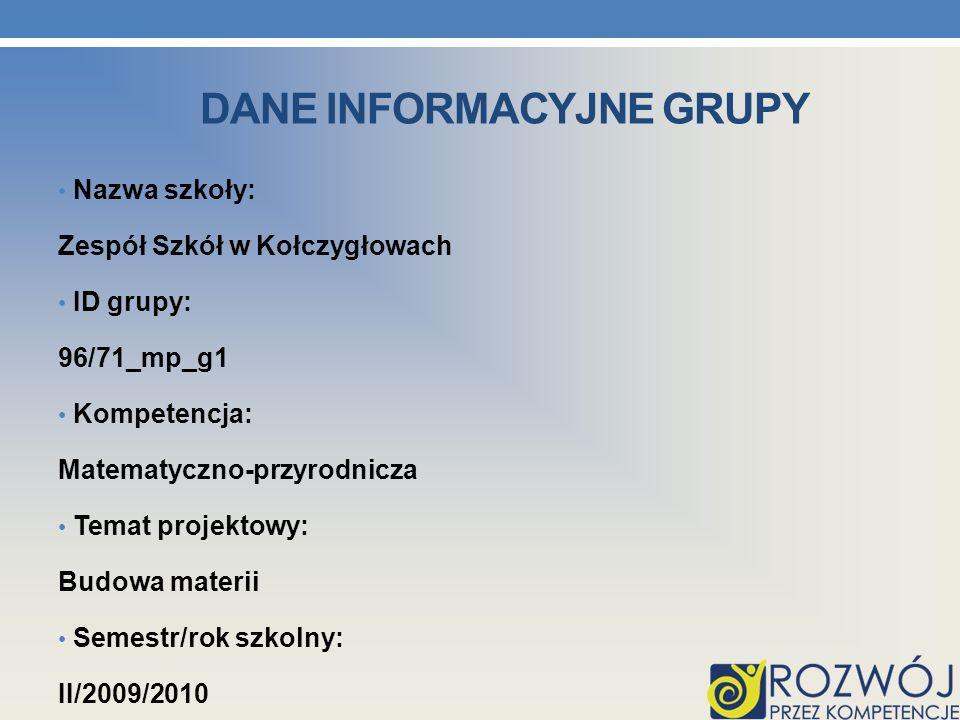 DANE INFORMACYJNE GRUPY Nazwa szkoły: Zespół Szkół w Kołczygłowach ID grupy: 96/71_mp_g1 Kompetencja: Matematyczno-przyrodnicza Temat projektowy: Budo
