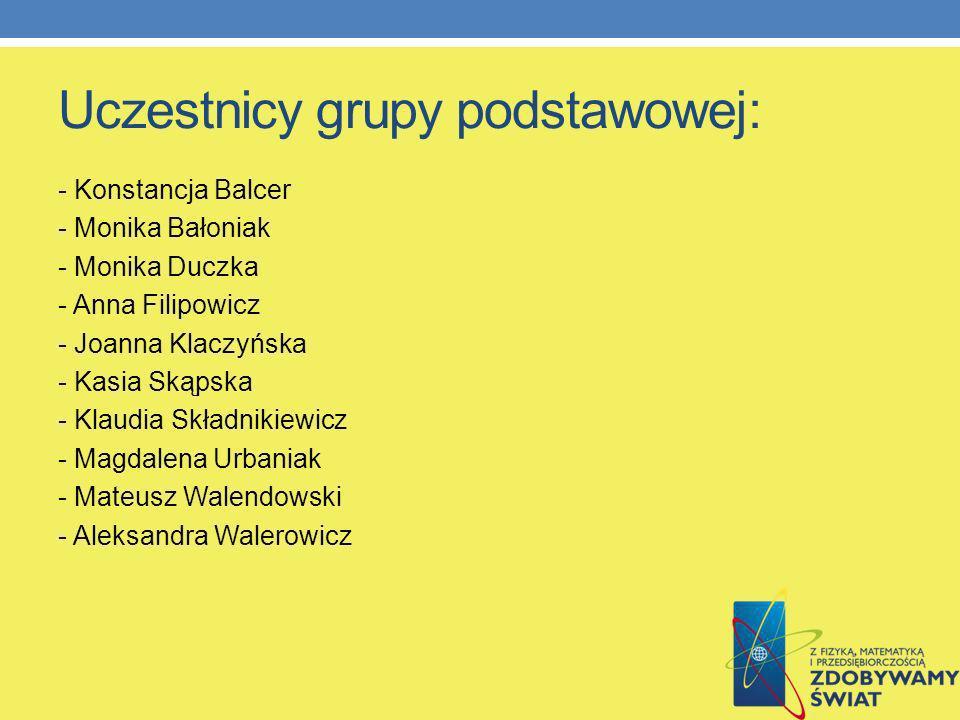 Uczestnicy grupy podstawowej: - Konstancja Balcer - Monika Bałoniak - Monika Duczka - Anna Filipowicz - Joanna Klaczyńska - Kasia Skąpska - Klaudia Sk