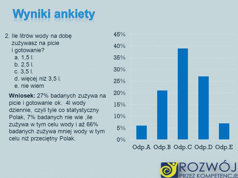 2. Ile litrów wody na dobę zużywasz na picie i gotowanie? a. 1,5 l. b. 2,5 l. c. 3,5 l. d. więcej niż 3,5 l. e. nie wiem Wniosek: 27% badanych zużywa