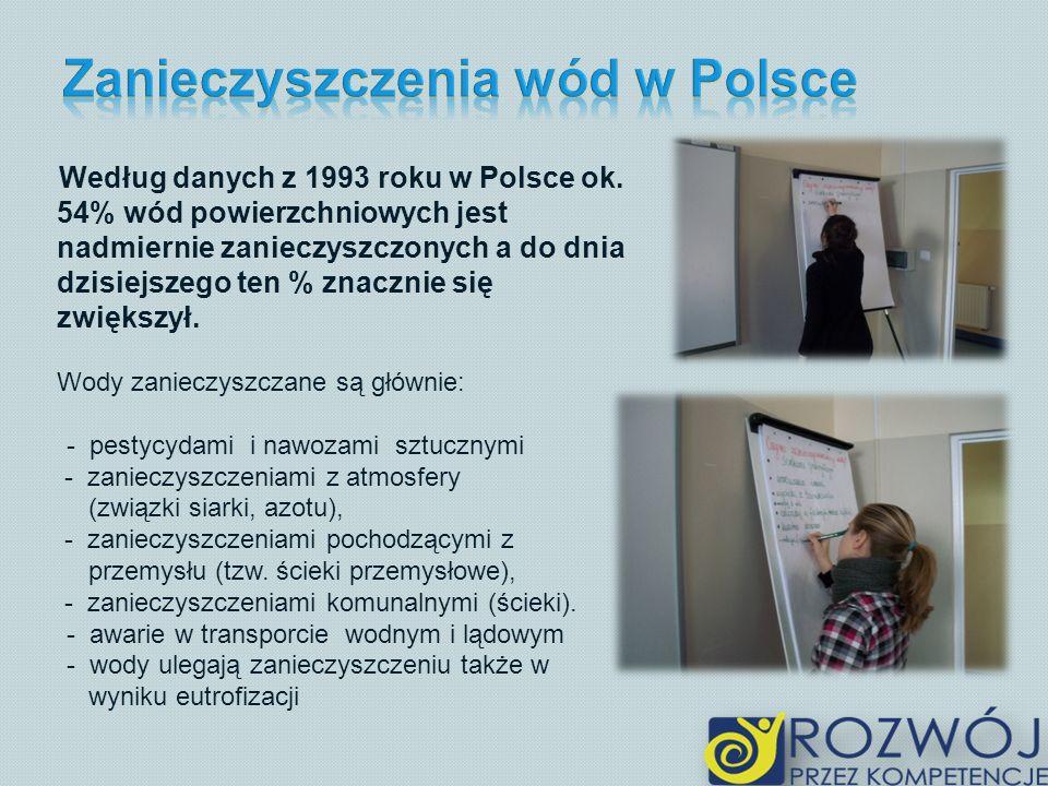 Według danych z 1993 roku w Polsce ok. 54% wód powierzchniowych jest nadmiernie zanieczyszczonych a do dnia dzisiejszego ten % znacznie się zwiększył.