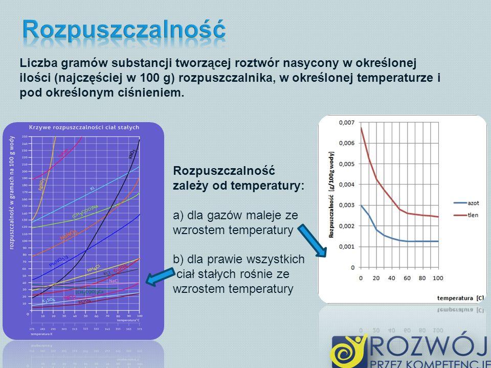 Liczba gramów substancji tworzącej roztwór nasycony w określonej ilości (najczęściej w 100 g) rozpuszczalnika, w określonej temperaturze i pod określo