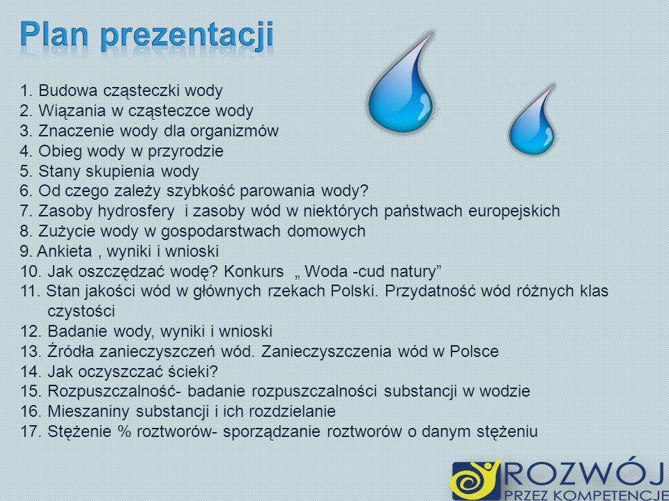 1. Budowa cząsteczki wody 2. Wiązania w cząsteczce wody 3. Znaczenie wody dla organizmów 4. Obieg wody w przyrodzie 5. Stany skupienia wody 6. Od czeg