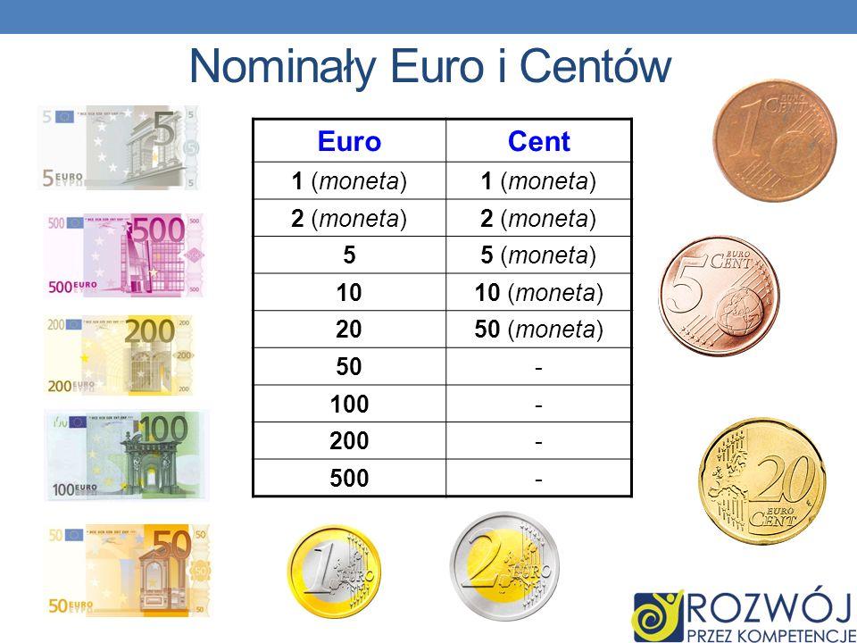 Nominały Euro i Centów EuroCent 1 (moneta) 2 (moneta) 55 (moneta) 1010 (moneta) 2050 (moneta) 50- 100- 200- 500-