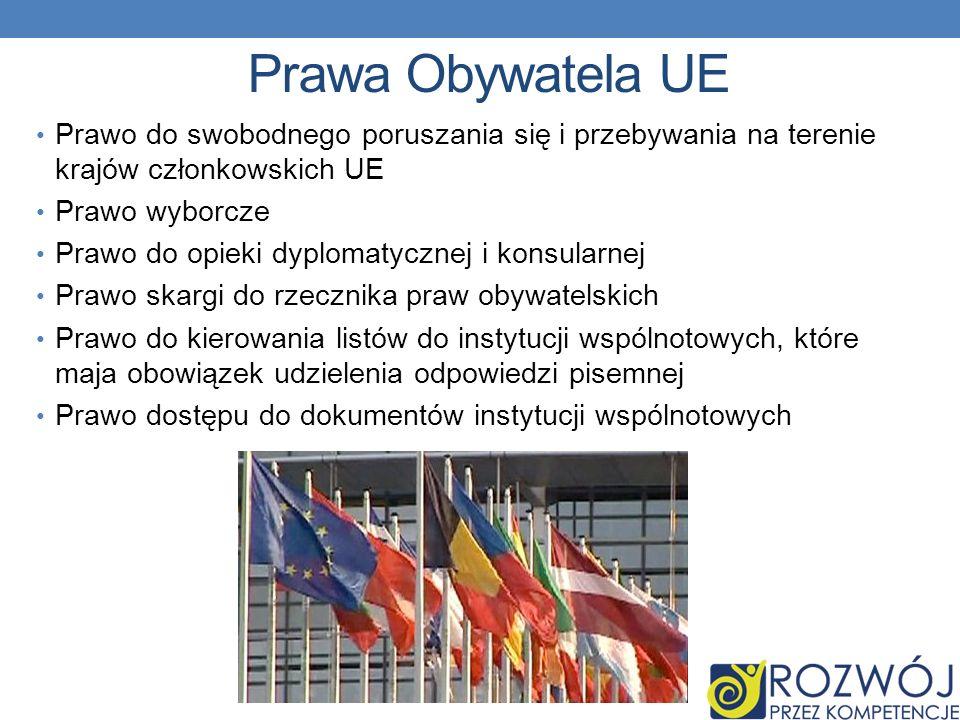 Prawa Obywatela UE Prawo do swobodnego poruszania się i przebywania na terenie krajów członkowskich UE Prawo wyborcze Prawo do opieki dyplomatycznej i konsularnej Prawo skargi do rzecznika praw obywatelskich Prawo do kierowania listów do instytucji wspólnotowych, które maja obowiązek udzielenia odpowiedzi pisemnej Prawo dostępu do dokumentów instytucji wspólnotowych
