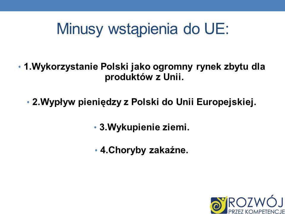 Minusy wstąpienia do UE: 1.Wykorzystanie Polski jako ogromny rynek zbytu dla produktów z Unii.