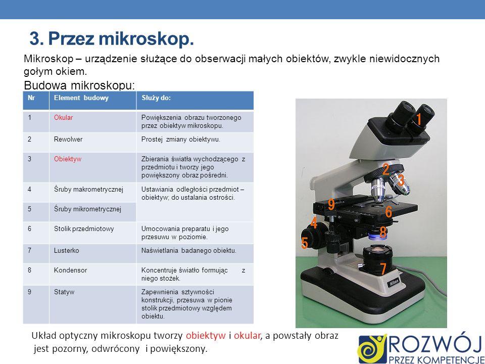 3. Przez mikroskop. Mikroskop – urządzenie służące do obserwacji małych obiektów, zwykle niewidocznych gołym okiem. Budowa mikroskopu: NrElement budow