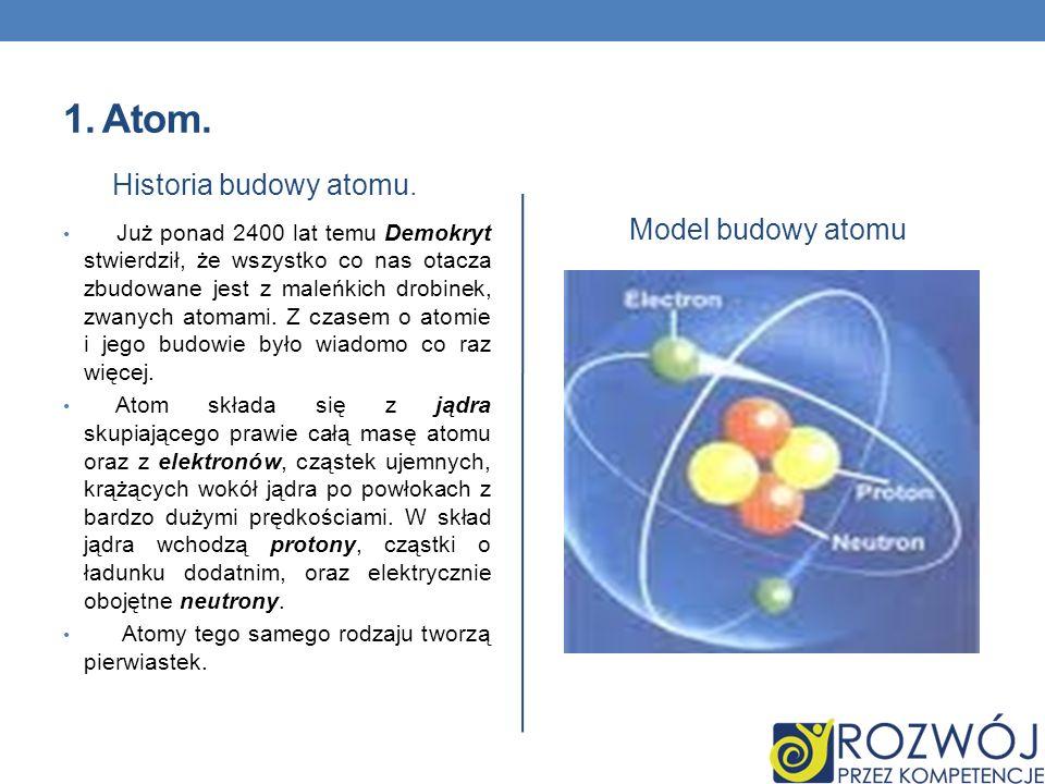 1. Atom. Historia budowy atomu. Już ponad 2400 lat temu Demokryt stwierdził, że wszystko co nas otacza zbudowane jest z maleńkich drobinek, zwanych at