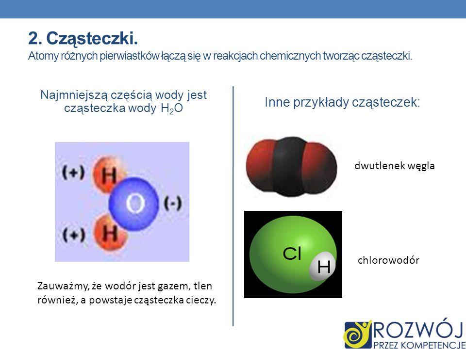 2. Cząsteczki. Atomy różnych pierwiastków łączą się w reakcjach chemicznych tworząc cząsteczki. Najmniejszą częścią wody jest cząsteczka wody H 2 O In