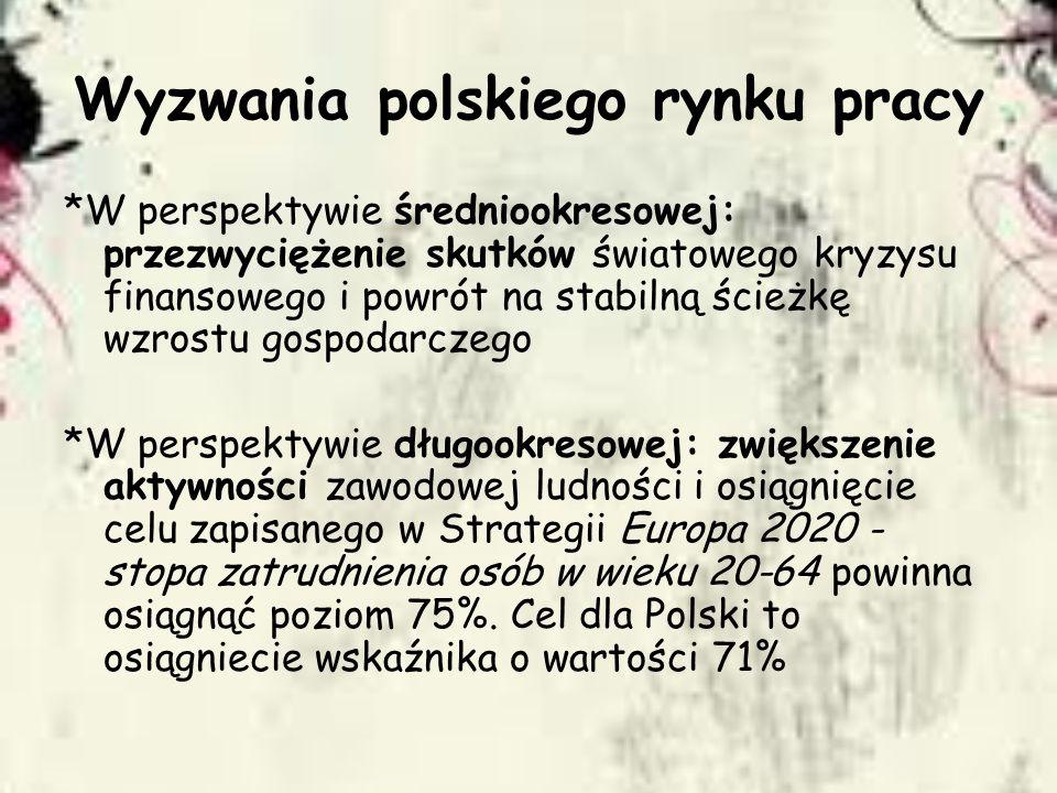 Wyzwania polskiego rynku pracy *W perspektywie średniookresowej: przezwyciężenie skutków światowego kryzysu finansowego i powrót na stabilną ścieżkę w