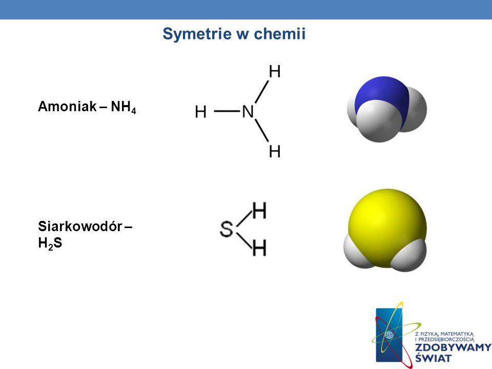 Symetrie w chemii Tlenek węgla (IV) – CO 2 O=C=O Tlenek wodoru (woda) – H 2 O