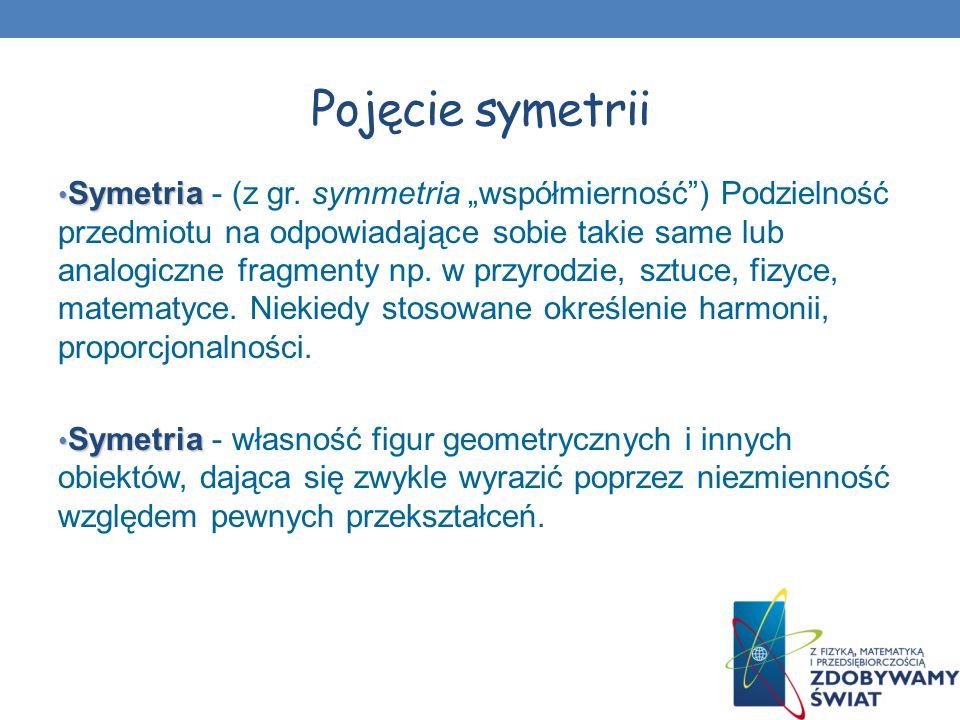Symetrie Symetrie w: - Sztuce - Architekturze - Otaczających nas przedmiotach