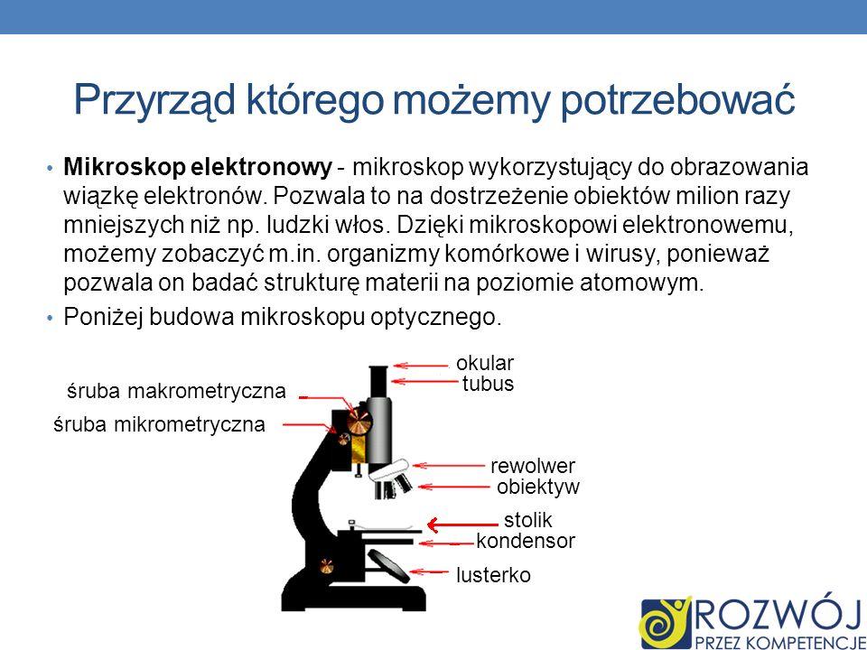 Przyrząd którego możemy potrzebować Mikroskop elektronowy - mikroskop wykorzystujący do obrazowania wiązkę elektronów. Pozwala to na dostrzeżenie obie