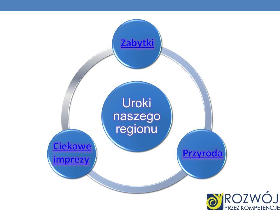 KORZENIE GENEALOGICZNE NASZEGO REGIONU Dawniej Warmię i Mazury zamieszkiwały plemiona pruskie.