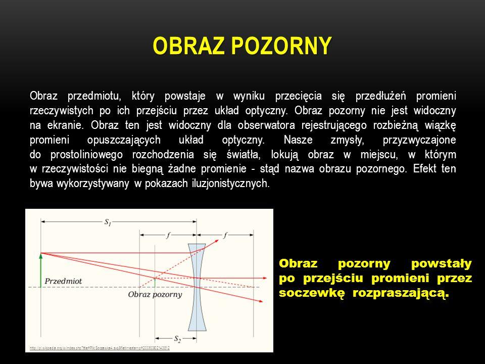 OBRAZ POZORNY Obraz przedmiotu, który powstaje w wyniku przecięcia się przedłużeń promieni rzeczywistych po ich przejściu przez układ optyczny. Obraz