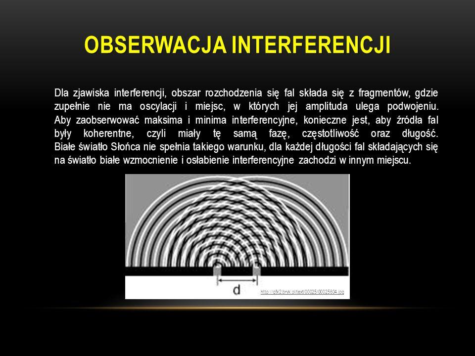 OBSERWACJA INTERFERENCJI Dla zjawiska interferencji, obszar rozchodzenia się fal składa się z fragmentów, gdzie zupełnie nie ma oscylacji i miejsc, w